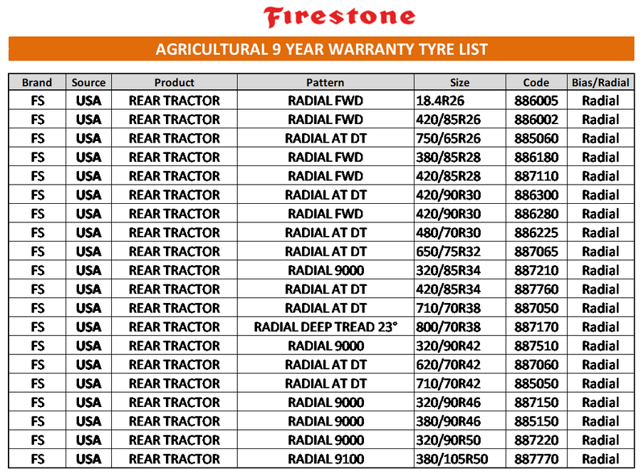 Agricultural 9 year warranty tyre list
